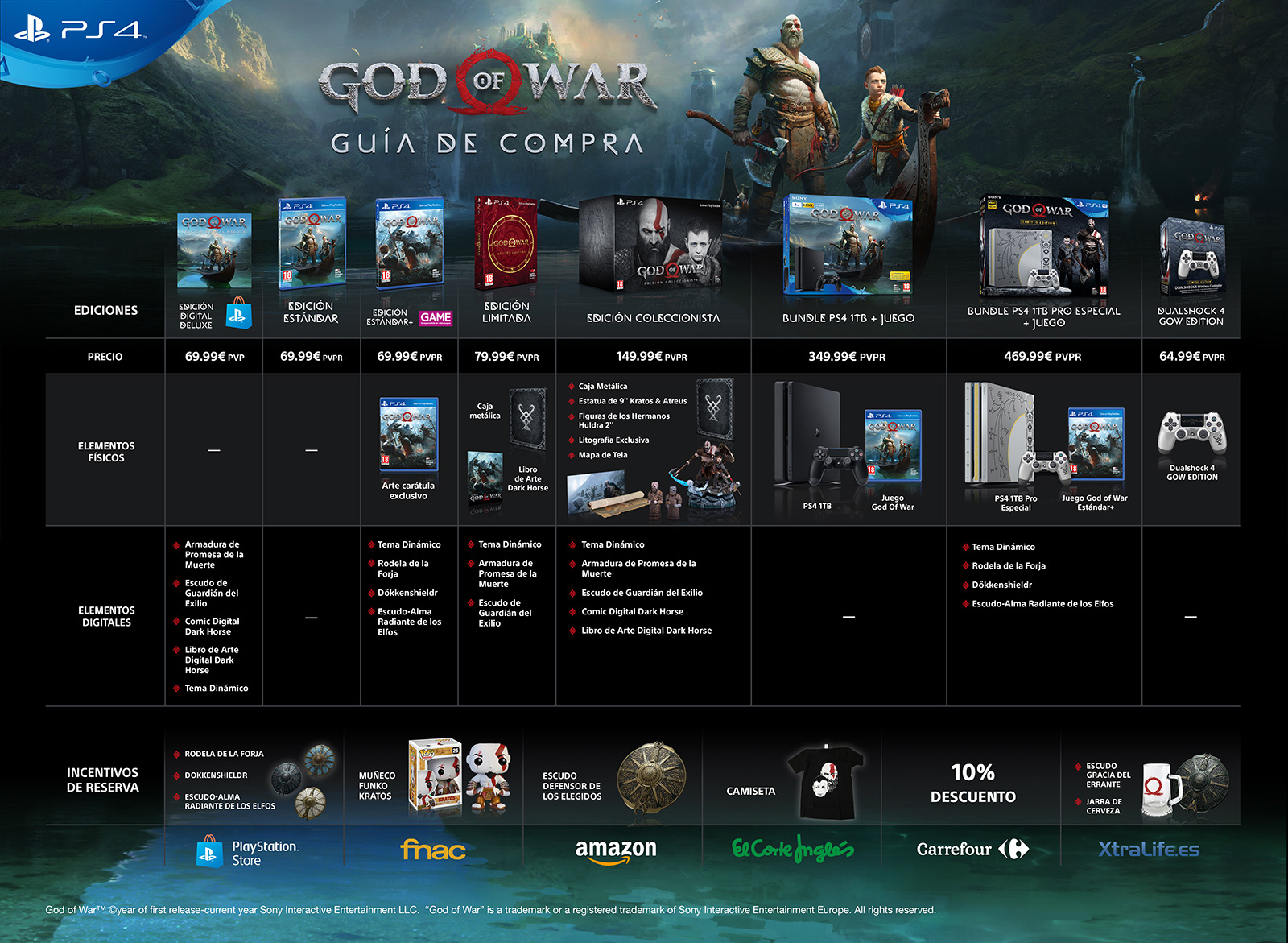 God of War - Guía de compra