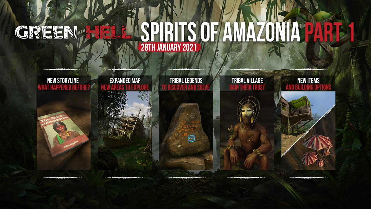 Green Hell - Spirits of Amazonia Part One key points