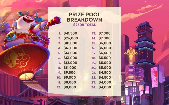 campeonato mundial de TFT Destinos prize pool